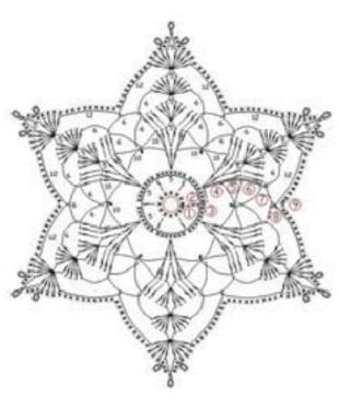 Схемы снежинок крючком