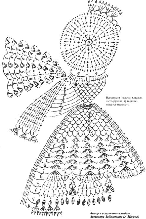 Схема вязания ангелочка