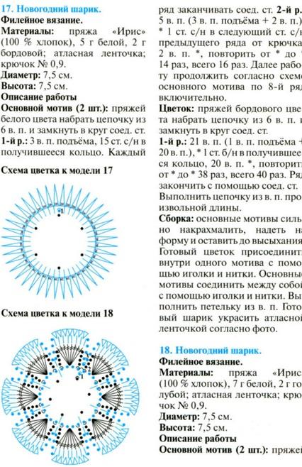 Схема вязания новогодних шаров
