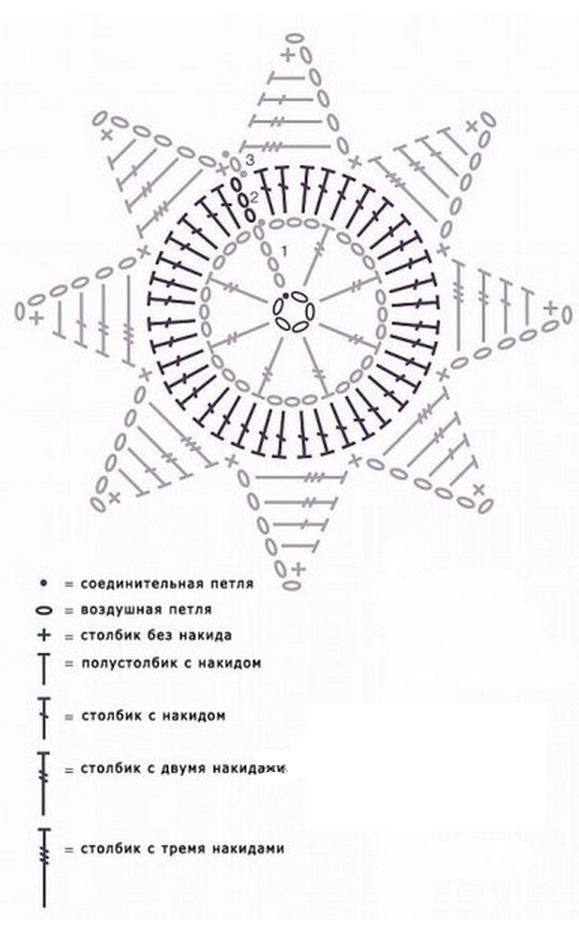Схема вязания гирлянды крючком