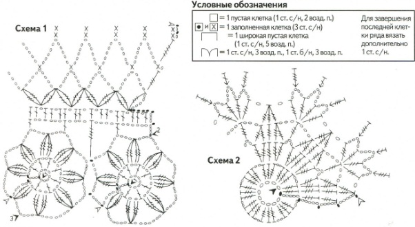Схемы вязания елочных шаров