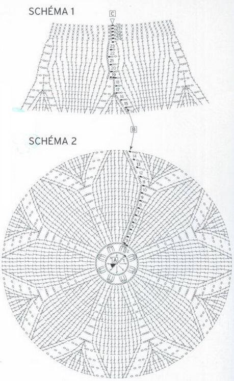 Схема вязки крючком берета фото 779