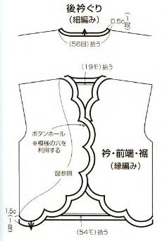 Вязание полукруглой шали спицами 14