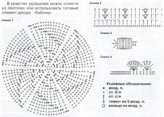 Схема вязания и описание
