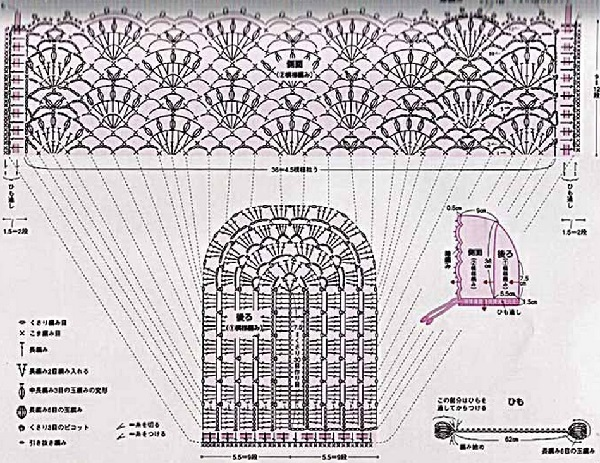 Схема вязания чепчика крючком
