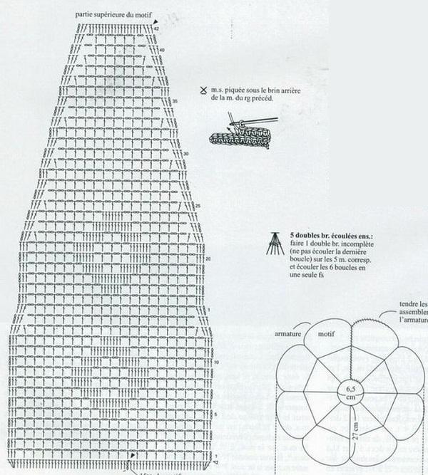 Схема вязания абажура крючком.