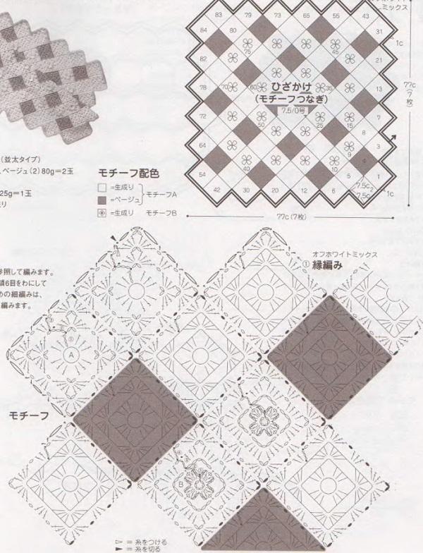 Схема вязания коврика крючком