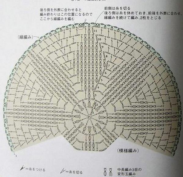 Схема вязания коврика крючком.