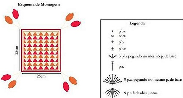 Схема вязания накидки на