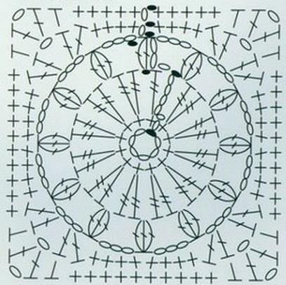 Схема вязания пледа крючком.