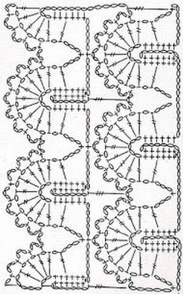Схема вязания шторы крючком.