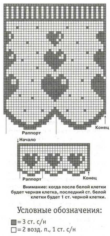 Схемы вязания сердечек крючком