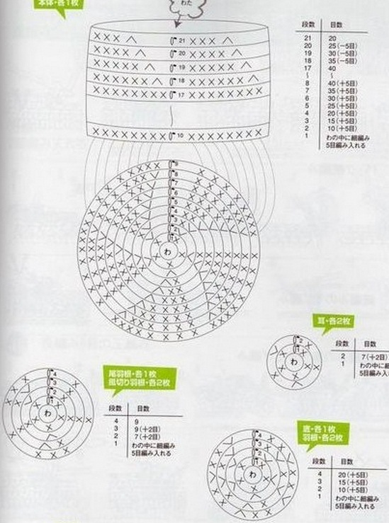 Схема вязания объемной совы крючком 78