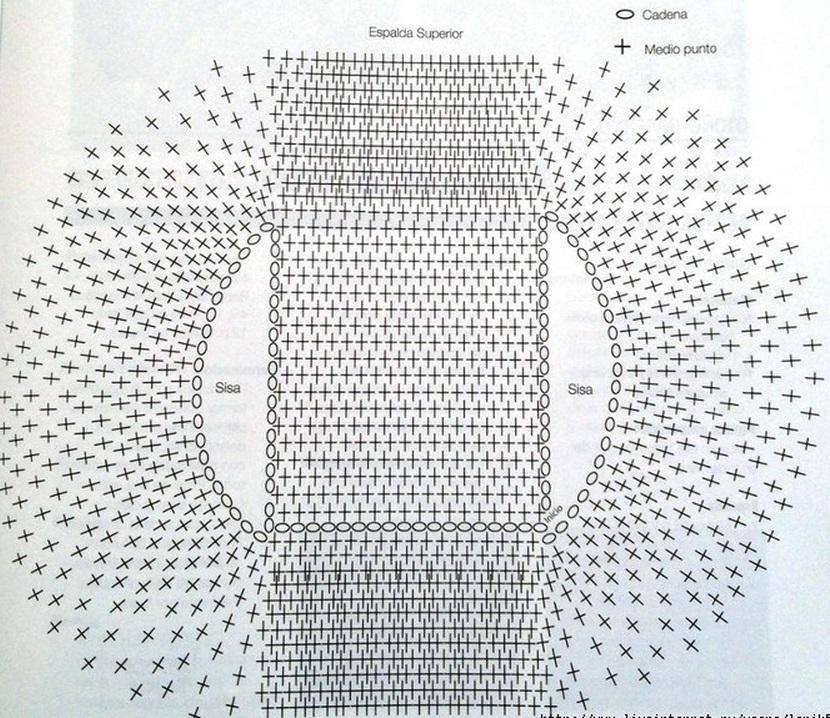 Схема вязания жакета крючком
