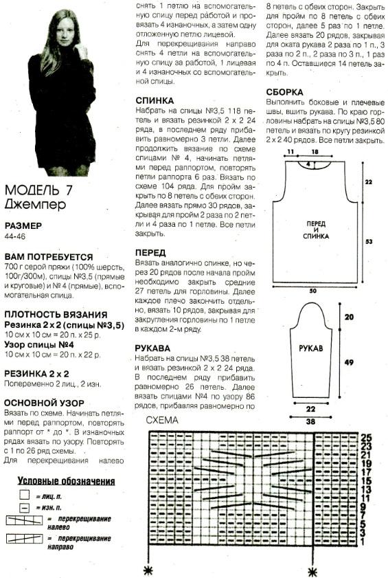 Вязание спицами: схемы, уроки, описания, мастер-классы. Вязание спицами