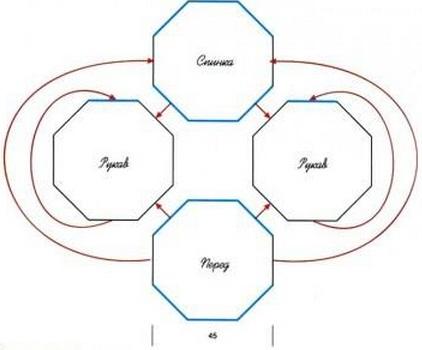 djemper-krug2