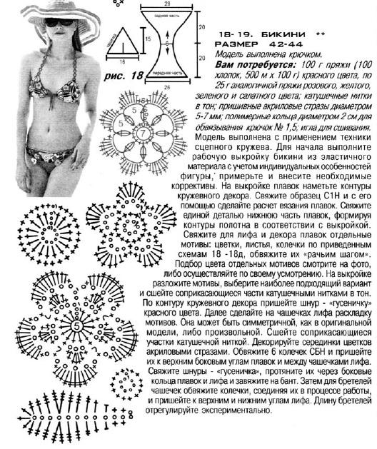 Схема вязания бикини крючком