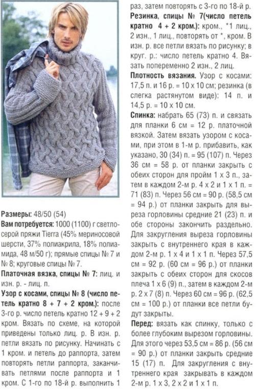 Мужской свитер спицами схема