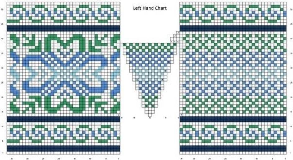 Схема вязания митенок спицами