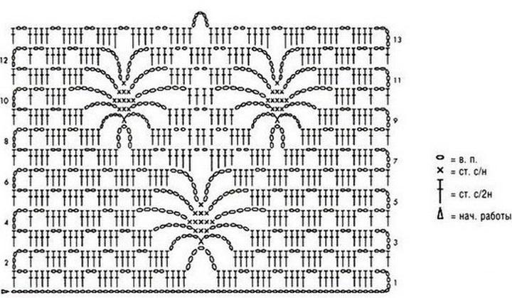 вязание крючком схемы пятиугольника