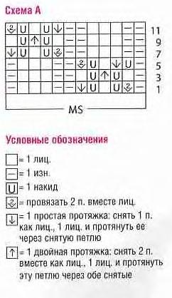 nos-kor3