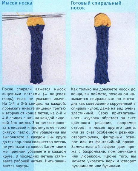 вязание спицами носков,тапочек