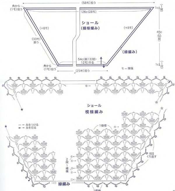 Схема вязания платка крючком.