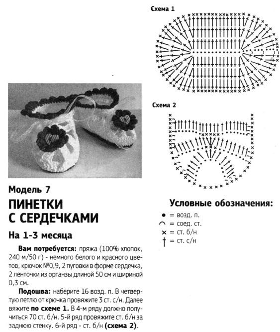 Вязаные пинетки схема