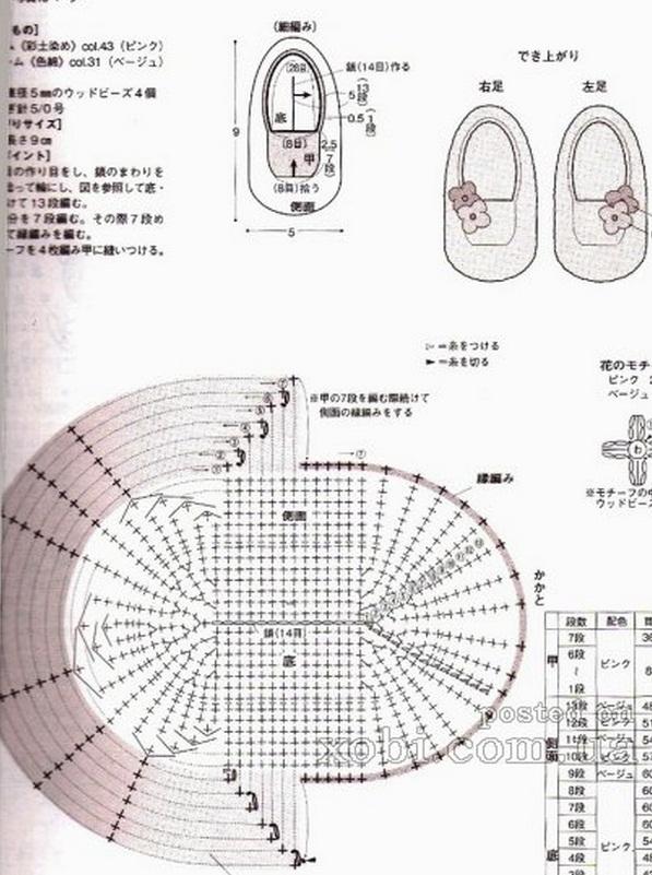 Схема вязания пинеток-тапочек