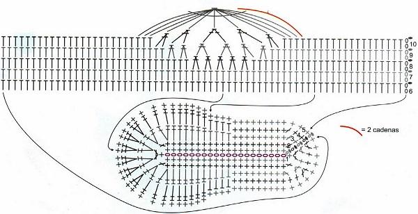 Схема вязания тапочек крючком.