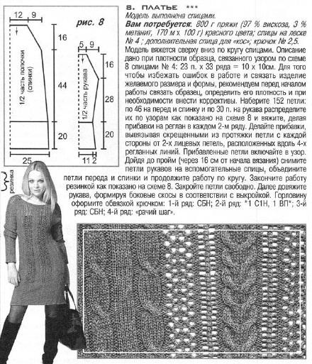Фото вязаных спицами платьев со схемами и описанием