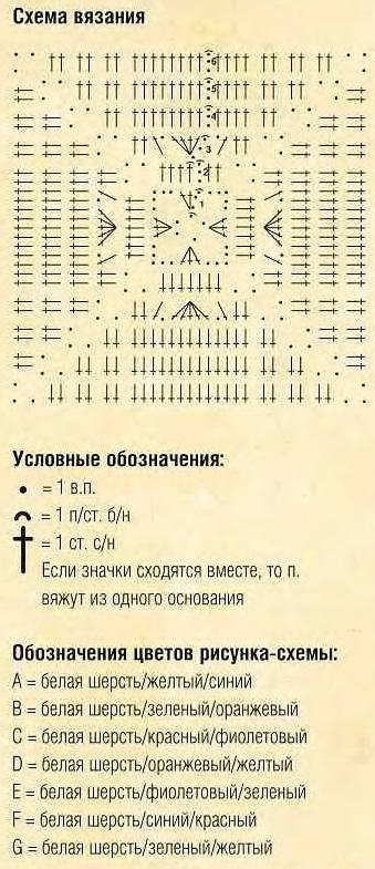 Вязание крючком по диагонали схемы пледы 86