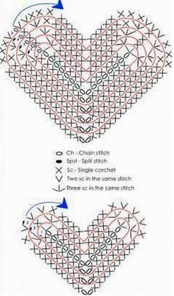 Схема вязания брелка крючком