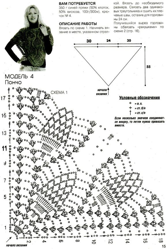 Схема вязания пончо для женщин