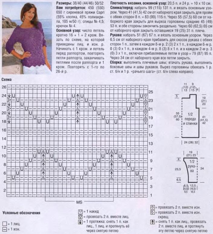 Волнистый узор схема вязания спицами
