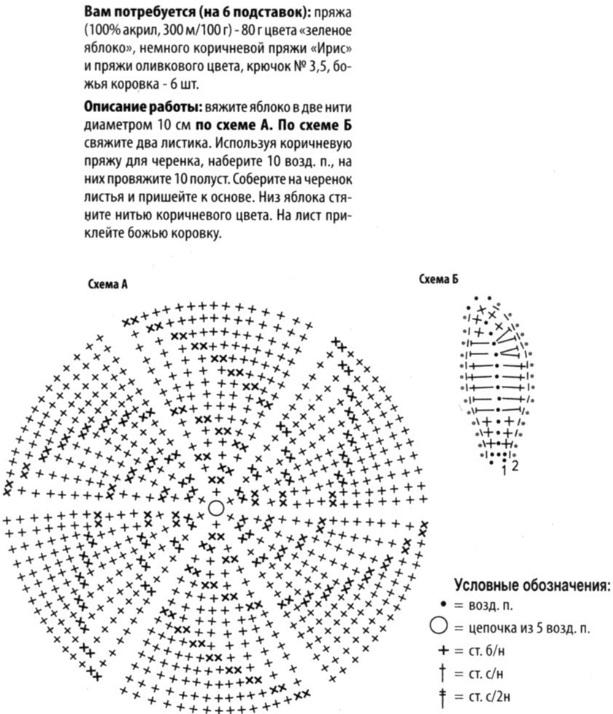 Схема вязания подставки под