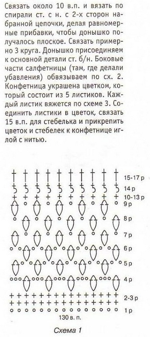 Вязаная посуда крючком - схема