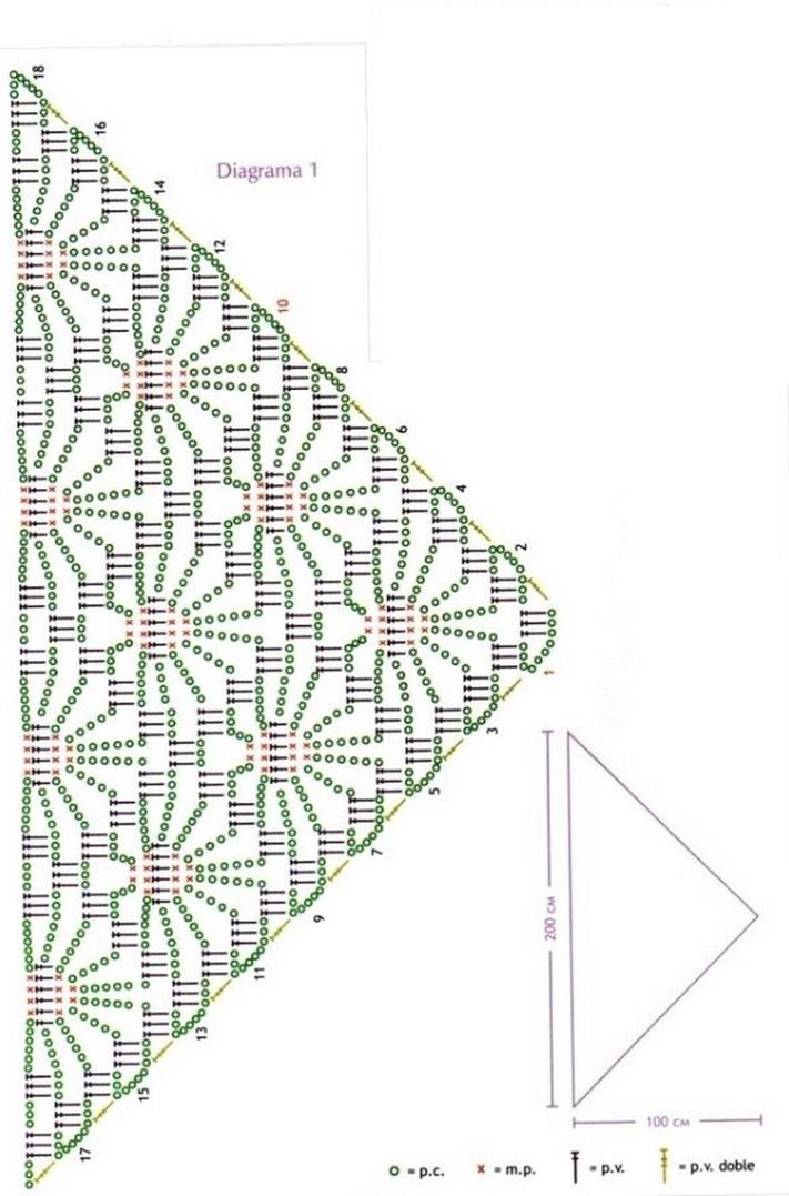 Шаль треугольной формы с