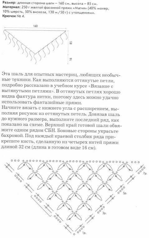 Вязание шали филейным