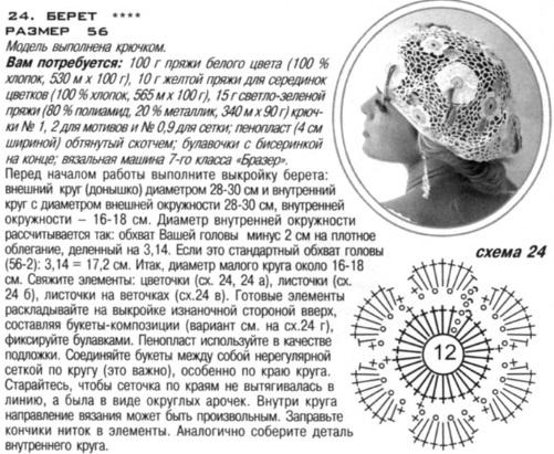 спицами схемы Схемы и узоры по вязанию