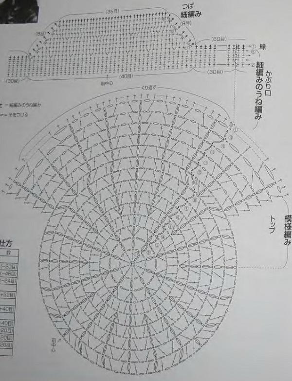 Схема вязания кепки крючком.