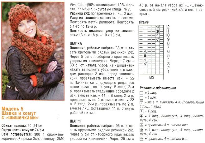 """Модель из журнала """"Маленькая"""