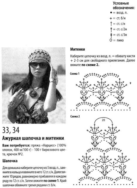 Ажурная шапочка и митенки