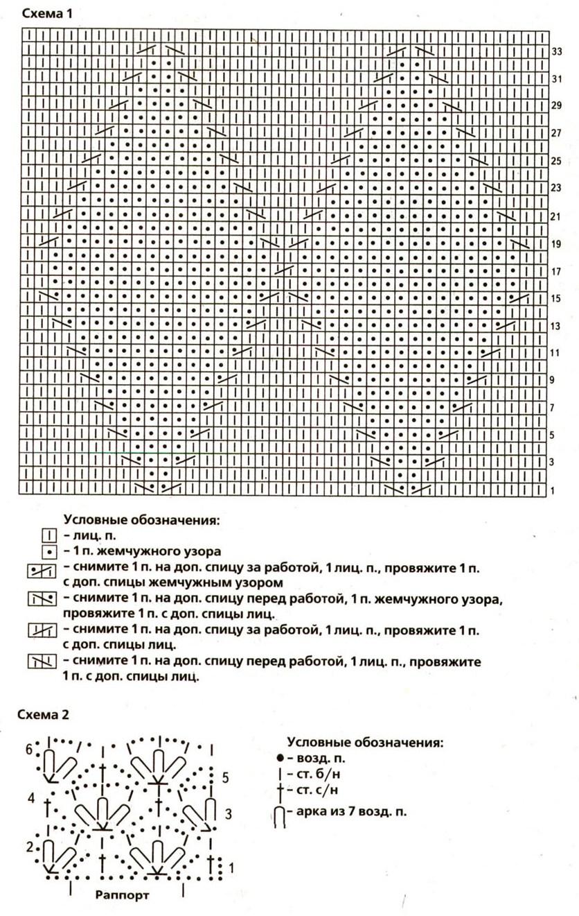 Вязание петли для виселицы | Диеты