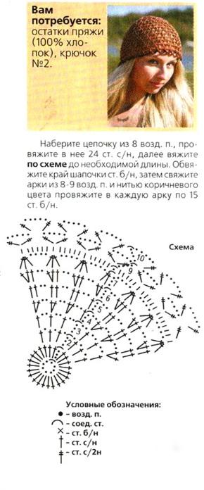 Шапочка крючком схема