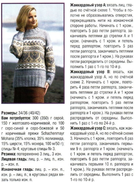 Схема вязания свитера с