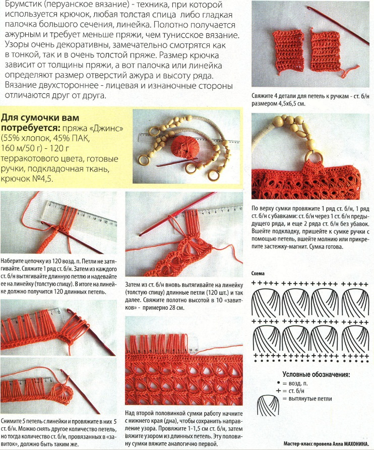 Схема вязание и описание сумки