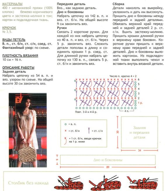 Схемы и изделия из ленточной пряжи