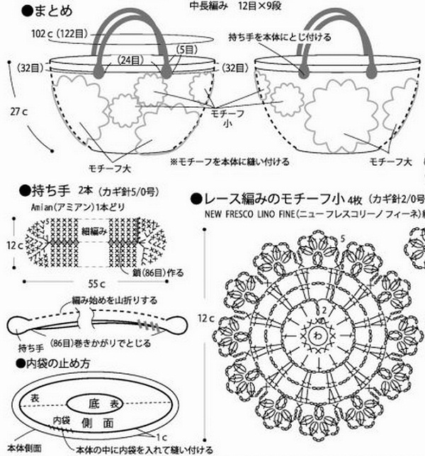 Схема вязания сумки крючком.