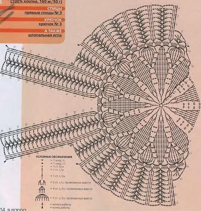 Филейное вязание летнего топа
